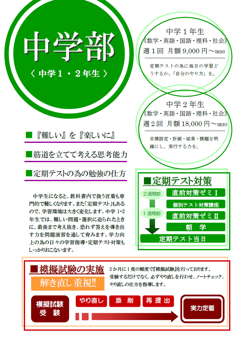 豊中緑丘・箕面の個別塾 セルモ 中学生